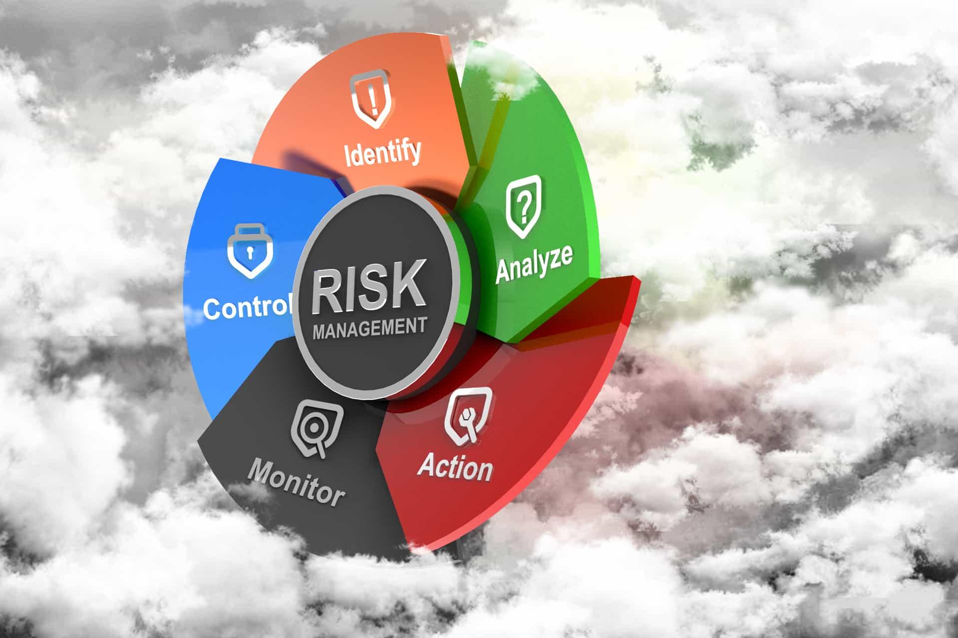 Risk Management(1)